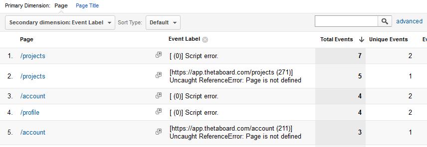 errori client side con eventi
